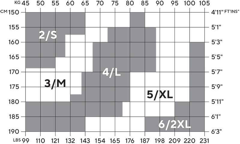 Punčocháče - tabulka velikosti